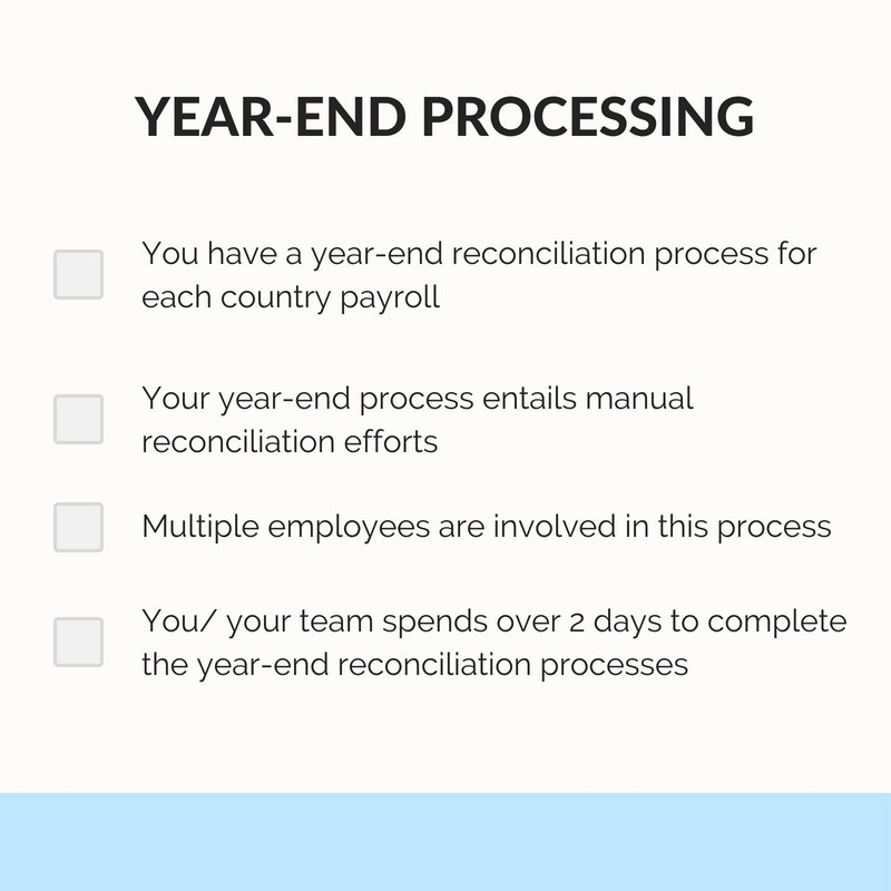 Year End processing checklist