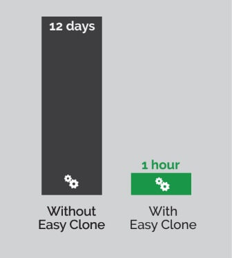 Reduce time using Easy Clone